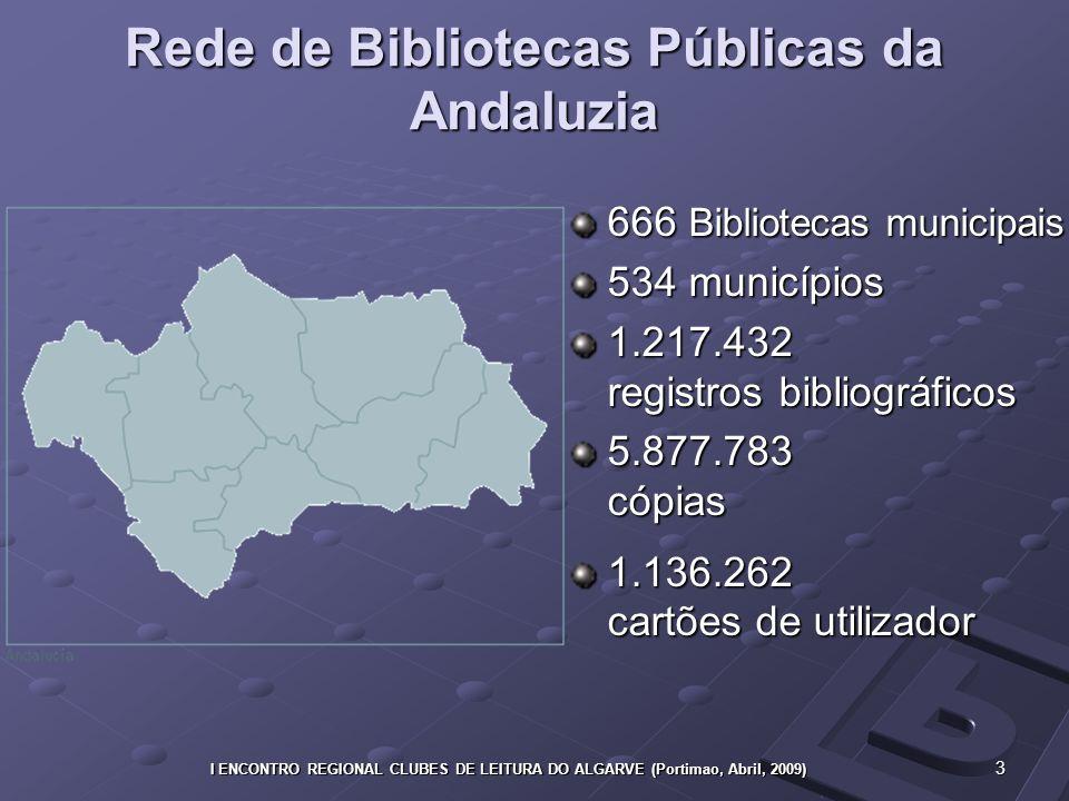 3 I ENCONTRO REGIONAL CLUBES DE LEITURA DO ALGARVE (Portimao, Abril, 2009) Rede de Bibliotecas Públicas da Andaluzia 666 Bibliotecas municipais 534 municípios 1.217.432 registros bibliográficos 5.877.783 cópias 1.136.262 cartões de utilizador