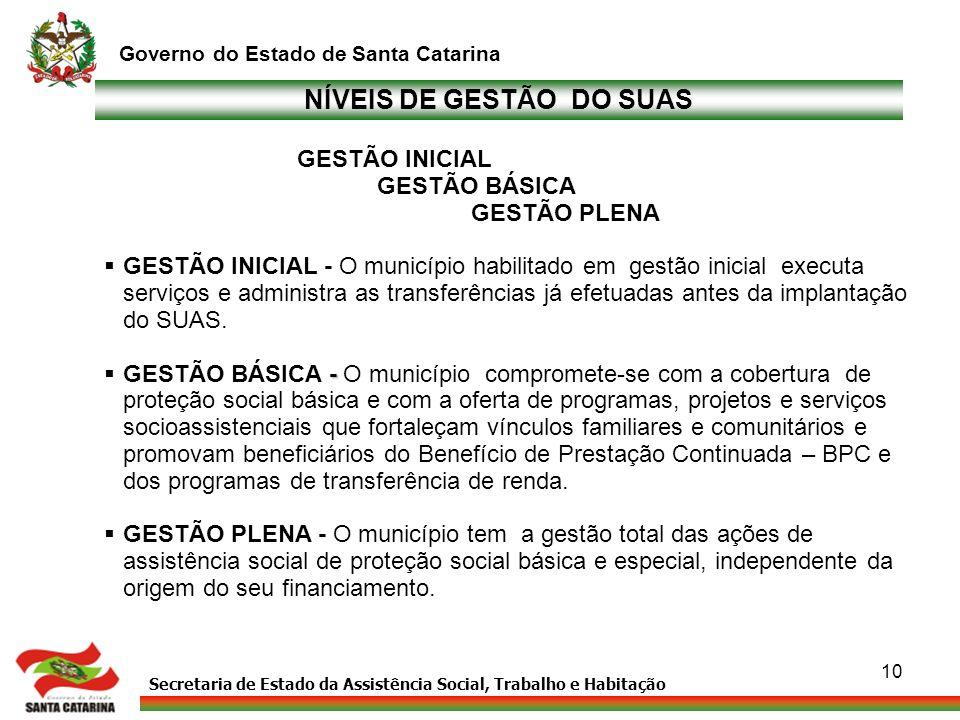 Secretaria de Estado da Assistência Social, Trabalho e Habitação Governo do Estado de Santa Catarina 10 NÍVEIS DE GESTÃO DO SUAS GESTÃO INICIAL GESTÃO