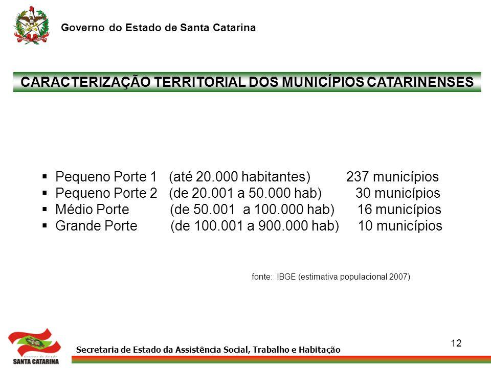 Secretaria de Estado da Assistência Social, Trabalho e Habitação Governo do Estado de Santa Catarina 12 CARACTERIZAÇÃO TERRITORIAL DOS MUNICÍPIOS CATA