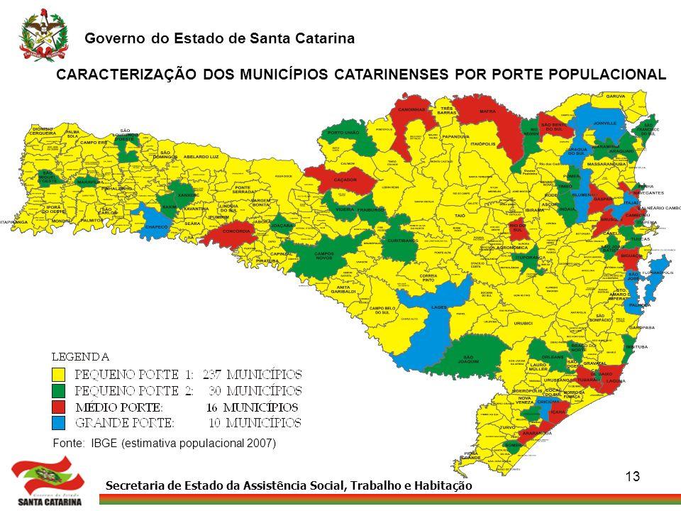 Secretaria de Estado da Assistência Social, Trabalho e Habitação Governo do Estado de Santa Catarina 13 CARACTERIZAÇÃO DOS MUNICÍPIOS CATARINENSES POR