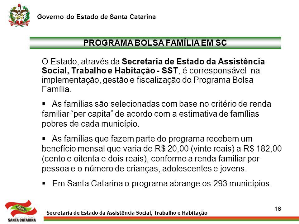 Secretaria de Estado da Assistência Social, Trabalho e Habitação Governo do Estado de Santa Catarina 16 PROGRAMA BOLSA FAMÍLIA EM SC O Estado, através