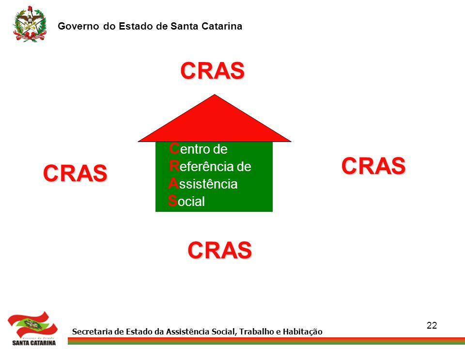 Secretaria de Estado da Assistência Social, Trabalho e Habitação Governo do Estado de Santa Catarina 22 C entro de R eferência de A ssistência S ocial