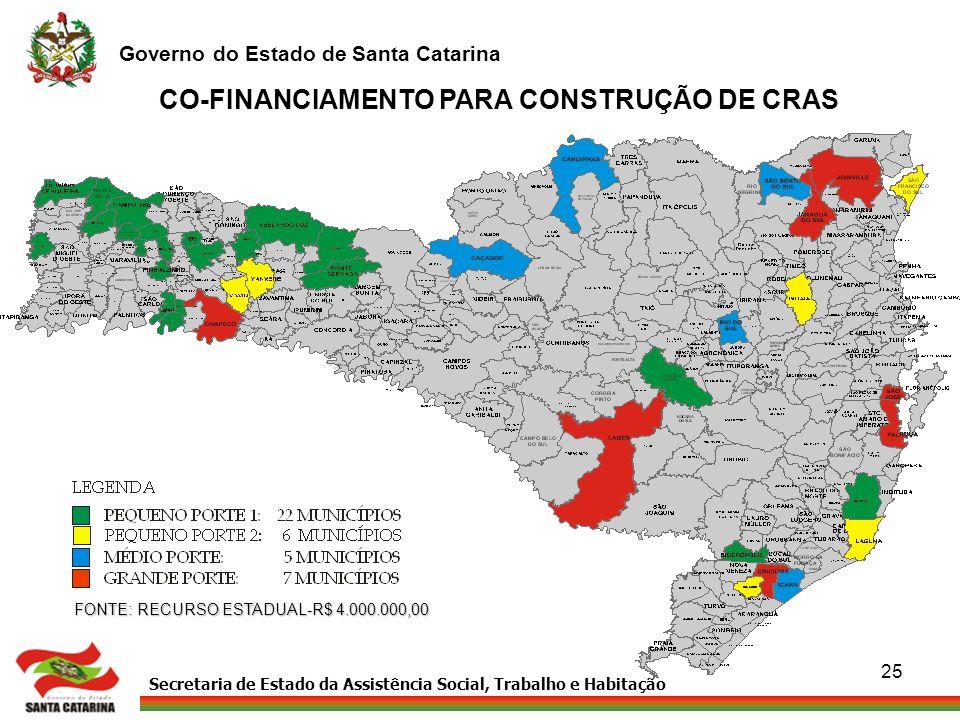 Secretaria de Estado da Assistência Social, Trabalho e Habitação Governo do Estado de Santa Catarina 25 CO-FINANCIAMENTO PARA CONSTRUÇÃO DE CRAS FONTE