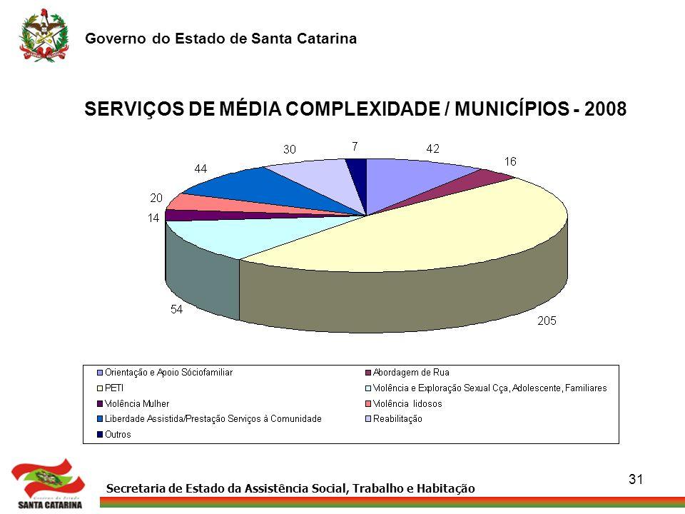 Secretaria de Estado da Assistência Social, Trabalho e Habitação Governo do Estado de Santa Catarina 31 SERVIÇOS DE MÉDIA COMPLEXIDADE / MUNICÍPIOS -
