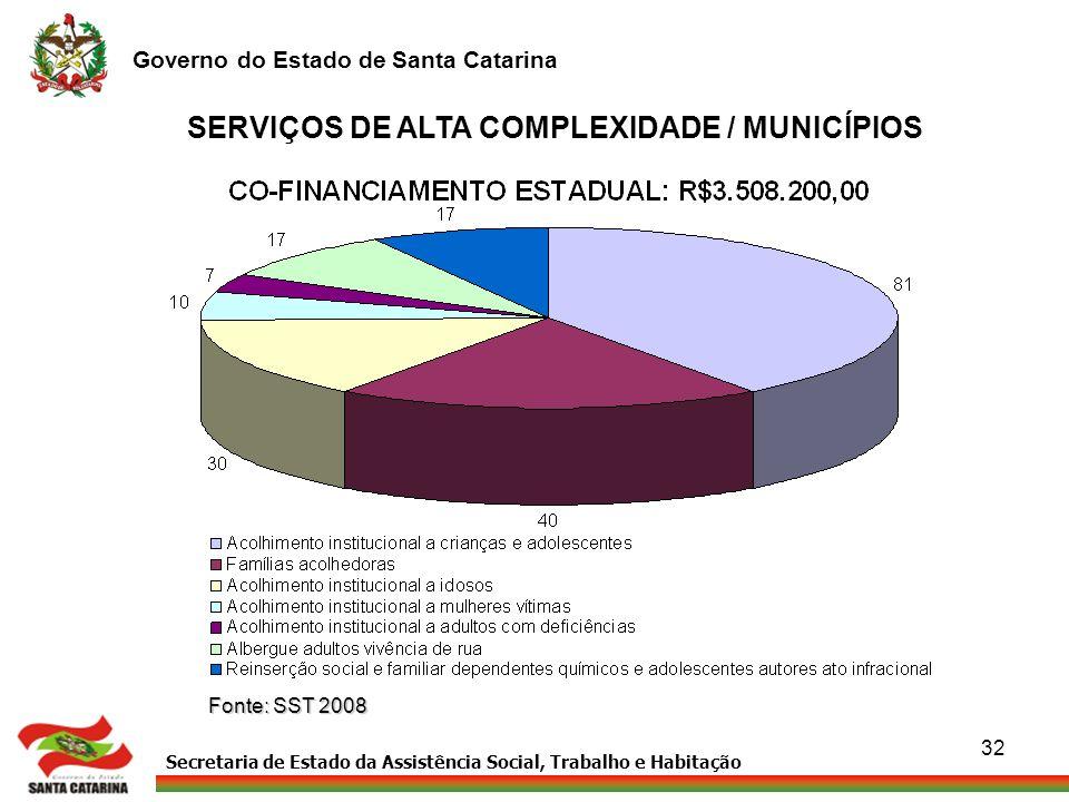 Secretaria de Estado da Assistência Social, Trabalho e Habitação Governo do Estado de Santa Catarina 32 SERVIÇOS DE ALTA COMPLEXIDADE / MUNICÍPIOS Fon