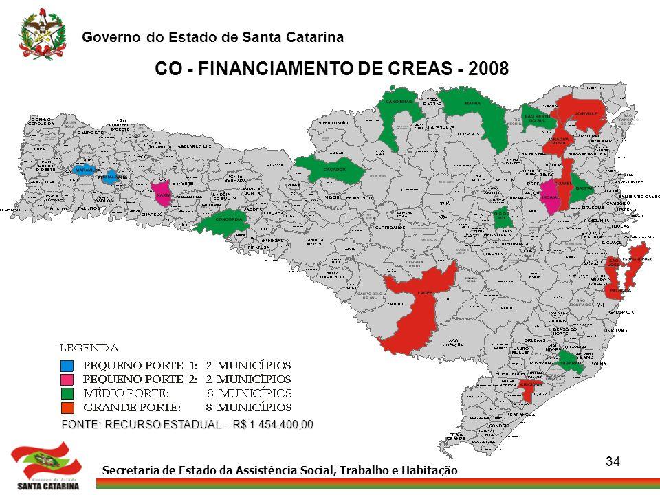 Secretaria de Estado da Assistência Social, Trabalho e Habitação Governo do Estado de Santa Catarina 34 CO - FINANCIAMENTO DE CREAS - 2008 FONTE: RECU