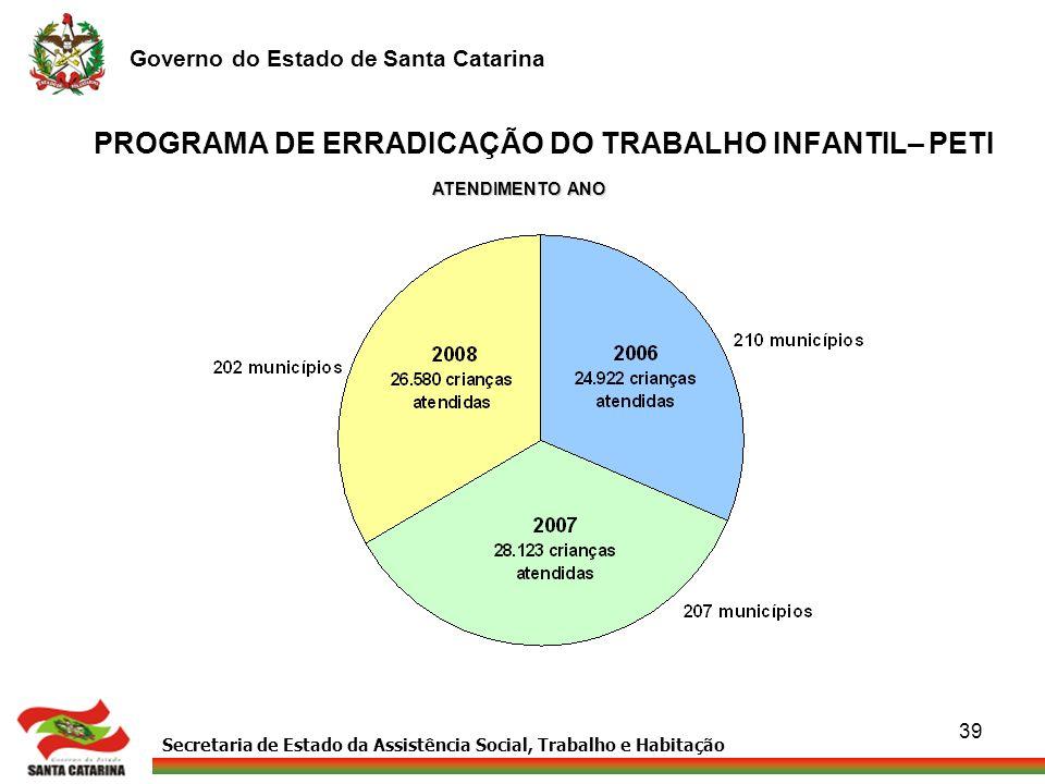 Secretaria de Estado da Assistência Social, Trabalho e Habitação Governo do Estado de Santa Catarina 39 PROGRAMA DE ERRADICAÇÃO DO TRABALHO INFANTIL–