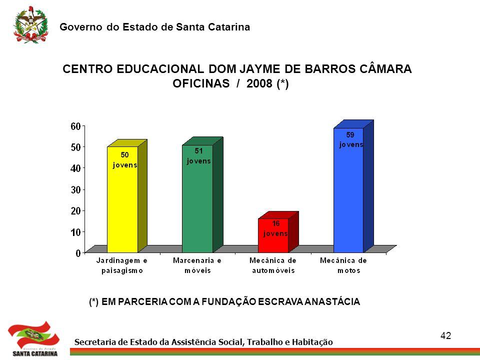 Secretaria de Estado da Assistência Social, Trabalho e Habitação Governo do Estado de Santa Catarina 42 CENTRO EDUCACIONAL DOM JAYME DE BARROS CÂMARA