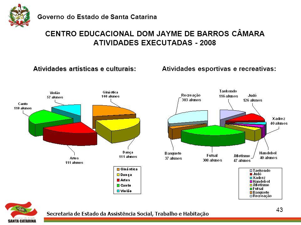 Secretaria de Estado da Assistência Social, Trabalho e Habitação Governo do Estado de Santa Catarina 43 CENTRO EDUCACIONAL DOM JAYME DE BARROS CÂMARA