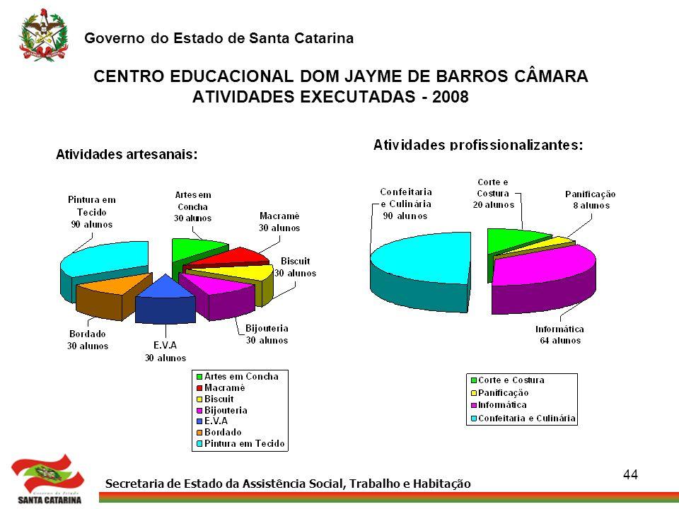 Secretaria de Estado da Assistência Social, Trabalho e Habitação Governo do Estado de Santa Catarina 44 CENTRO EDUCACIONAL DOM JAYME DE BARROS CÂMARA
