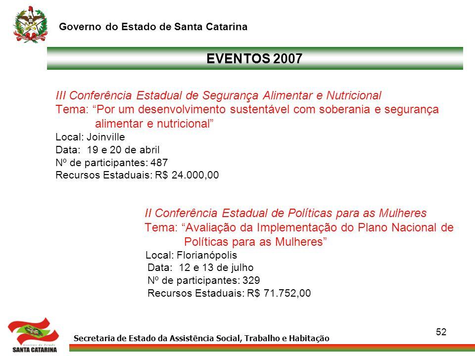 Secretaria de Estado da Assistência Social, Trabalho e Habitação Governo do Estado de Santa Catarina 52 III Conferência Estadual de Segurança Alimenta