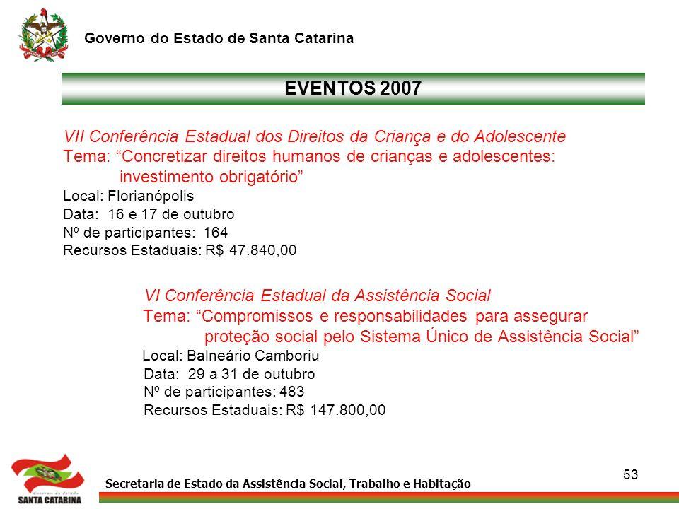 Secretaria de Estado da Assistência Social, Trabalho e Habitação Governo do Estado de Santa Catarina 53 VII Conferência Estadual dos Direitos da Crian