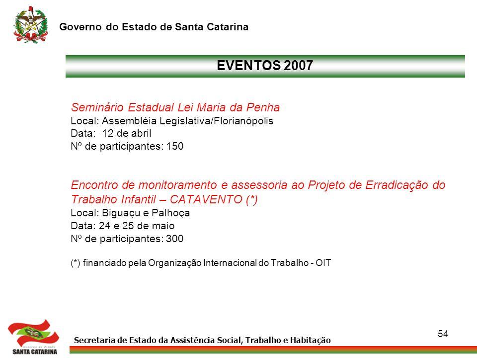 Secretaria de Estado da Assistência Social, Trabalho e Habitação Governo do Estado de Santa Catarina 54 Seminário Estadual Lei Maria da Penha Local: A