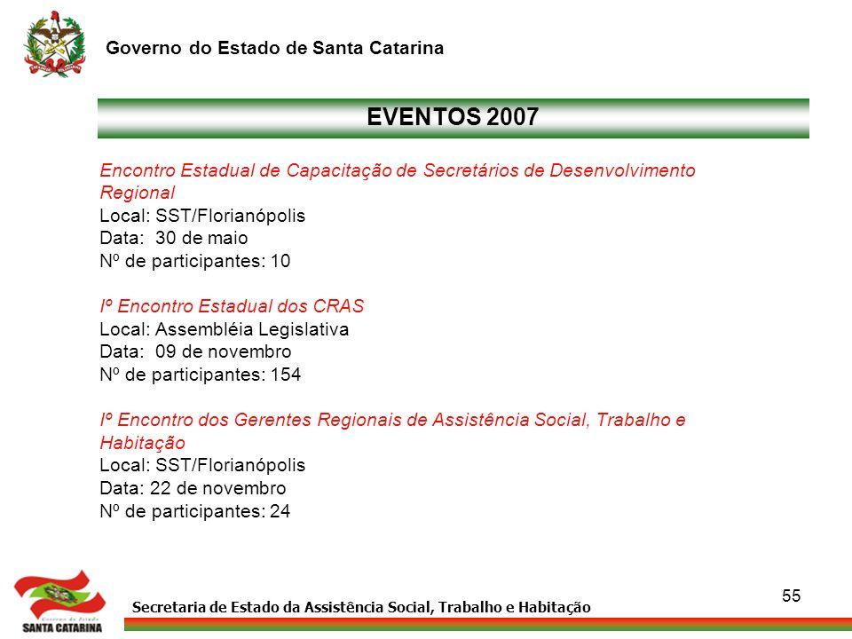 Secretaria de Estado da Assistência Social, Trabalho e Habitação Governo do Estado de Santa Catarina 55 EVENTOS 2007 Encontro Estadual de Capacitação