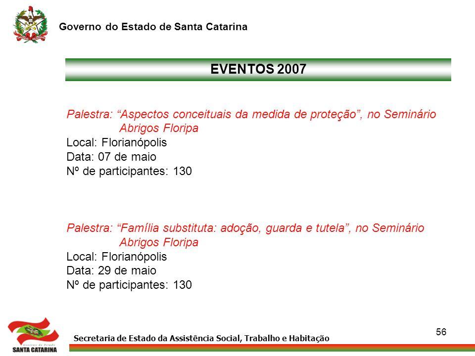 Secretaria de Estado da Assistência Social, Trabalho e Habitação Governo do Estado de Santa Catarina 56 EVENTOS 2007 Palestra: Aspectos conceituais da
