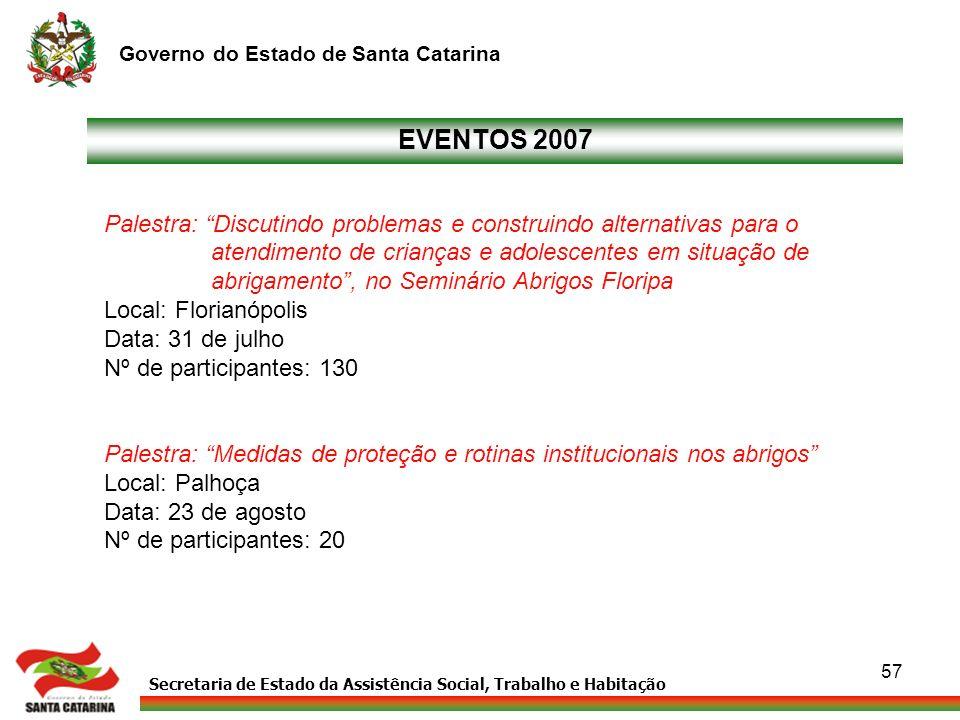 Secretaria de Estado da Assistência Social, Trabalho e Habitação Governo do Estado de Santa Catarina 57 Palestra: Discutindo problemas e construindo a