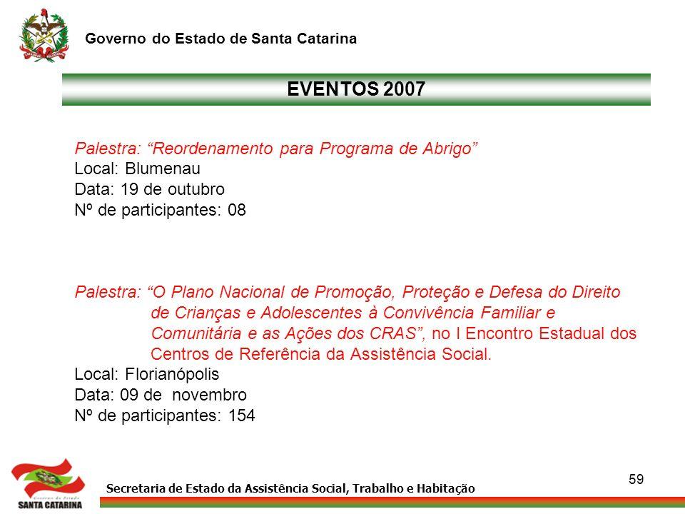 Secretaria de Estado da Assistência Social, Trabalho e Habitação Governo do Estado de Santa Catarina 59 EVENTOS 2007 Palestra: Reordenamento para Prog
