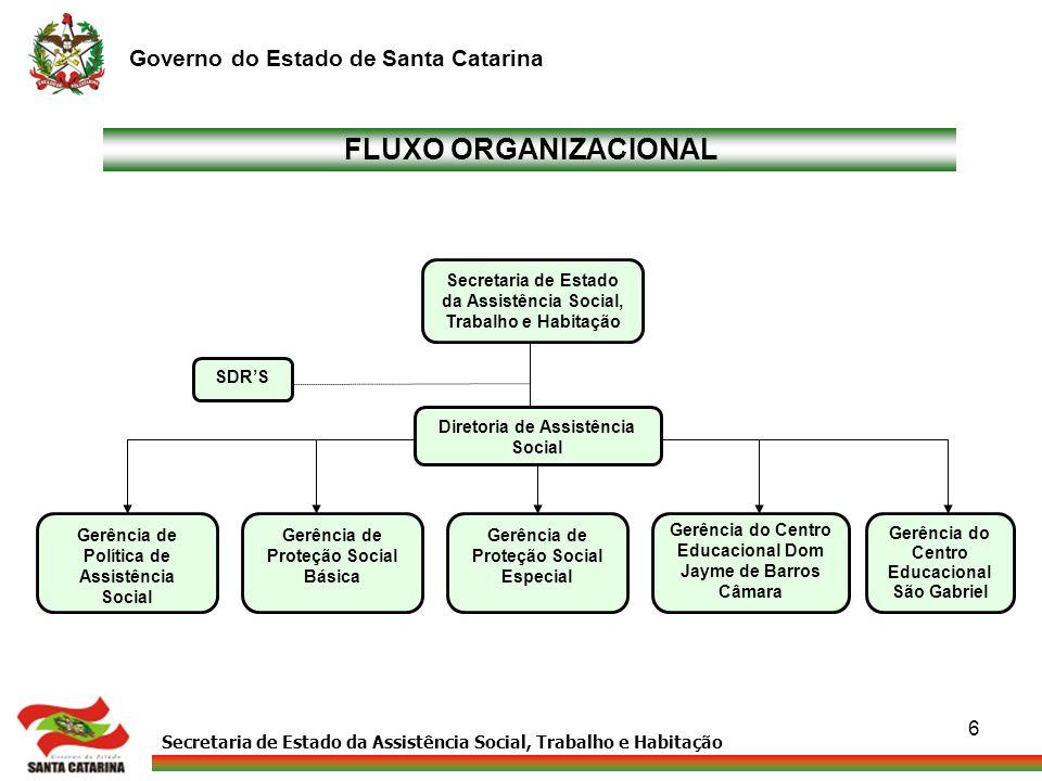 Secretaria de Estado da Assistência Social, Trabalho e Habitação Governo do Estado de Santa Catarina 6 FLUXO ORGANIZACIONAL Secretaria de Estado da As