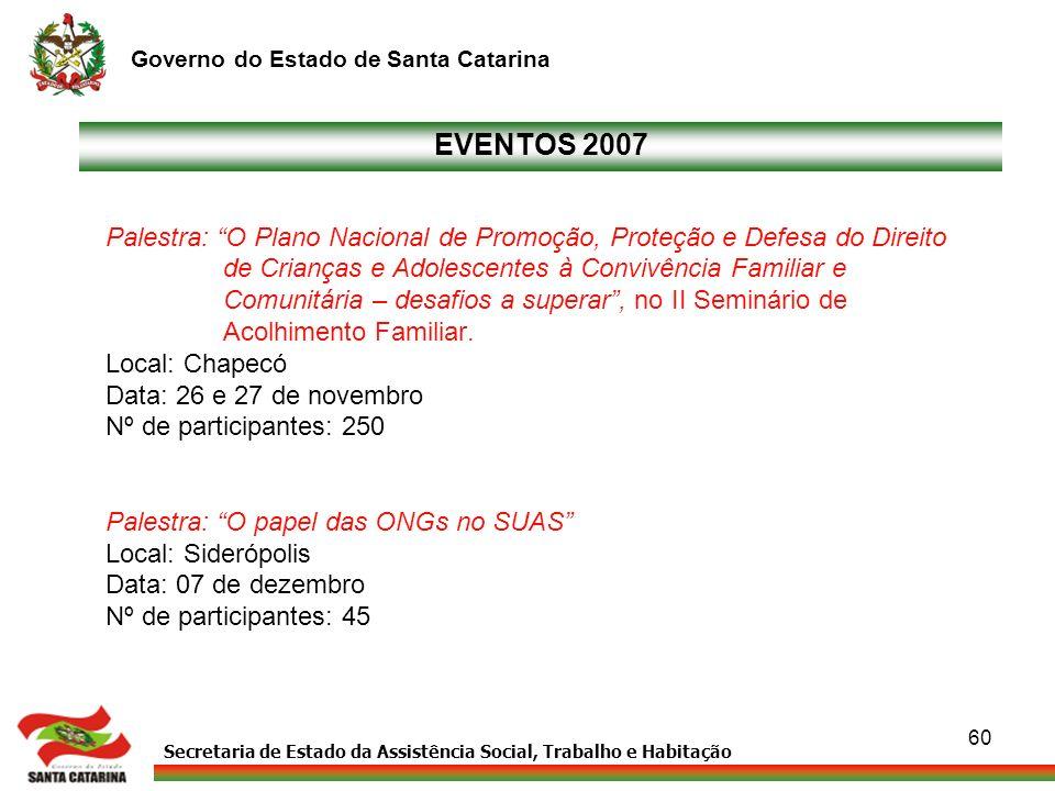 Secretaria de Estado da Assistência Social, Trabalho e Habitação Governo do Estado de Santa Catarina 60 EVENTOS 2007 Palestra: O Plano Nacional de Pro