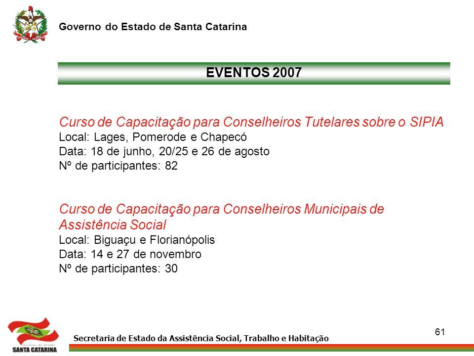 Secretaria de Estado da Assistência Social, Trabalho e Habitação Governo do Estado de Santa Catarina 61 EVENTOS 2007 Curso de Capacitação para Conselh