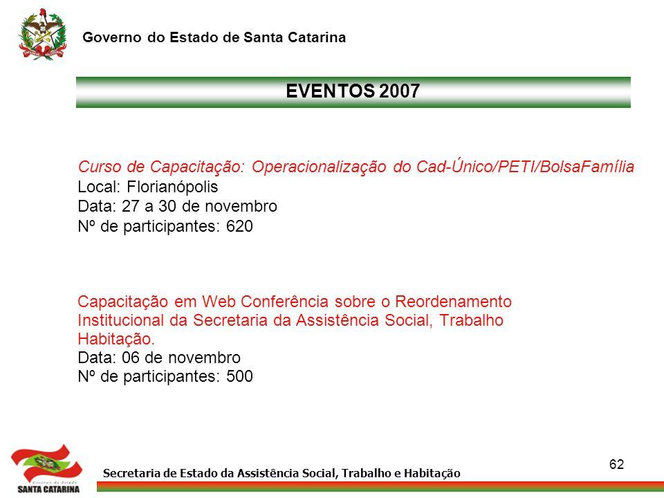 Secretaria de Estado da Assistência Social, Trabalho e Habitação Governo do Estado de Santa Catarina 62 EVENTOS 2007 Curso de Capacitação: Operacional