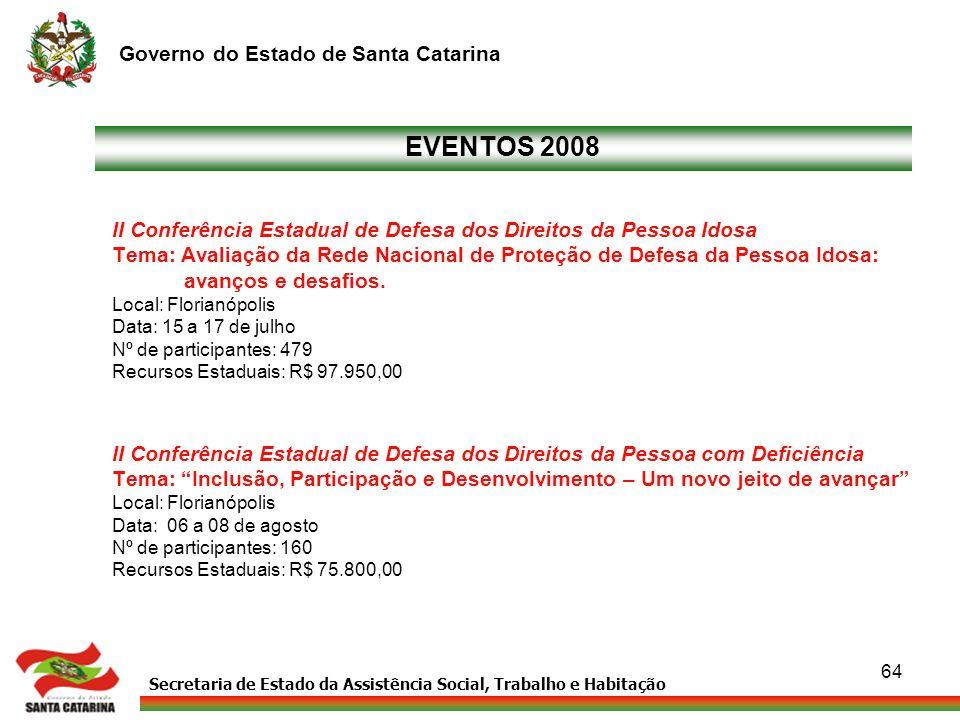 Secretaria de Estado da Assistência Social, Trabalho e Habitação Governo do Estado de Santa Catarina 64 EVENTOS 2008 II Conferência Estadual de Defesa