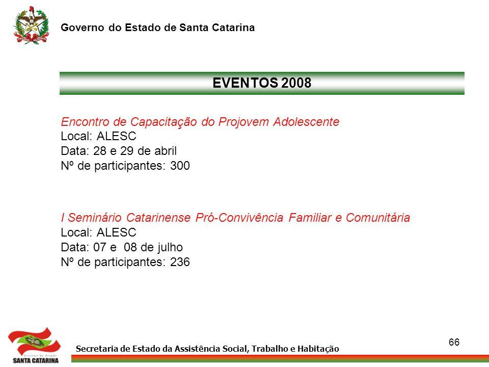 Secretaria de Estado da Assistência Social, Trabalho e Habitação Governo do Estado de Santa Catarina 66 EVENTOS 2008 Encontro de Capacitação do Projov