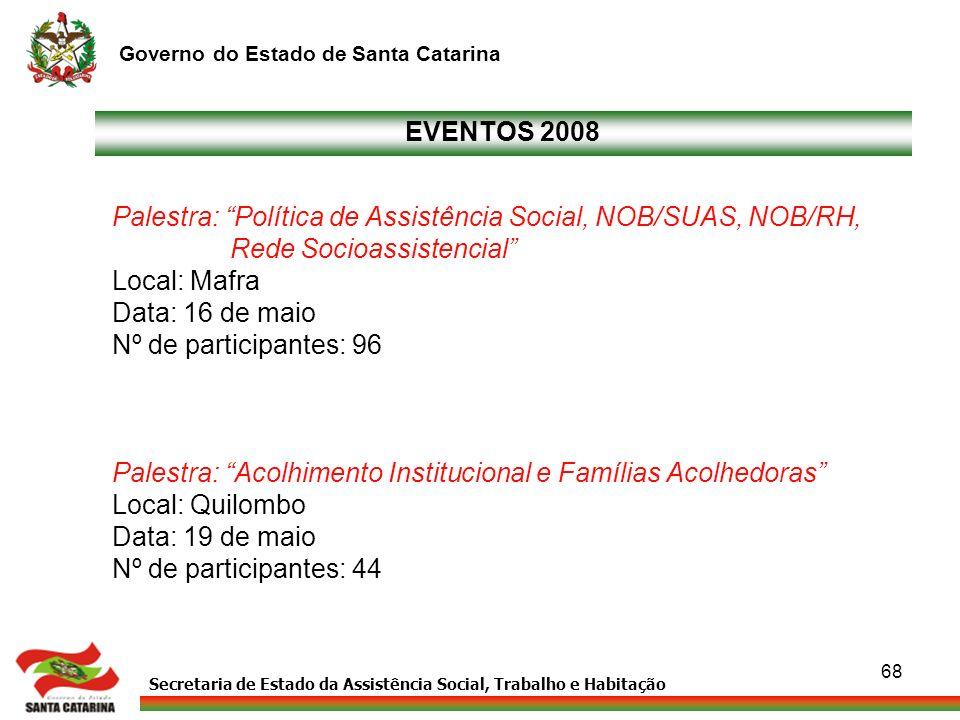 Secretaria de Estado da Assistência Social, Trabalho e Habitação Governo do Estado de Santa Catarina 68 Palestra: Política de Assistência Social, NOB/