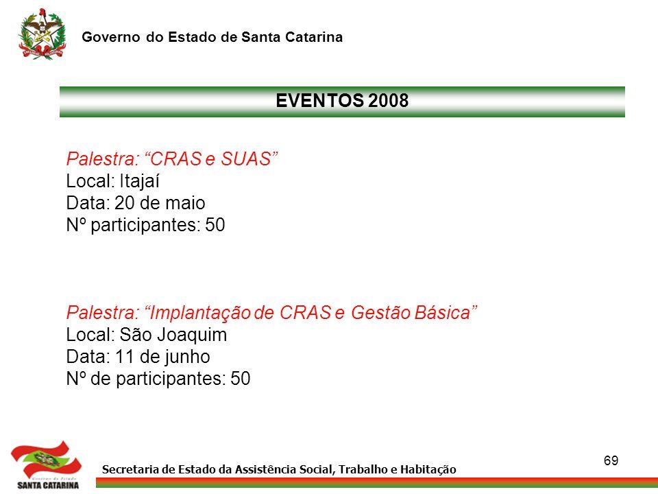 Secretaria de Estado da Assistência Social, Trabalho e Habitação Governo do Estado de Santa Catarina 69 EVENTOS 2008 Palestra: CRAS e SUAS Local: Itaj