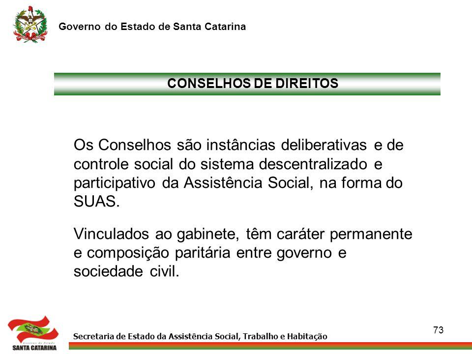 Secretaria de Estado da Assistência Social, Trabalho e Habitação Governo do Estado de Santa Catarina 73 CONSELHOS DE DIREITOS Os Conselhos são instânc