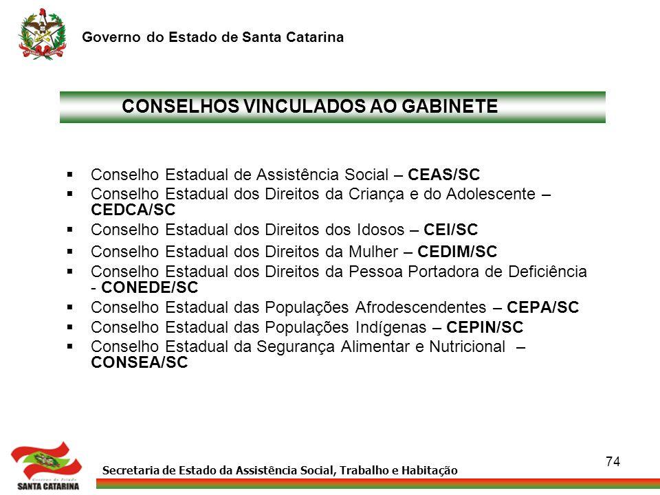 Secretaria de Estado da Assistência Social, Trabalho e Habitação Governo do Estado de Santa Catarina 74 CONSELHOS VINCULADOS AO GABINETE Conselho Esta