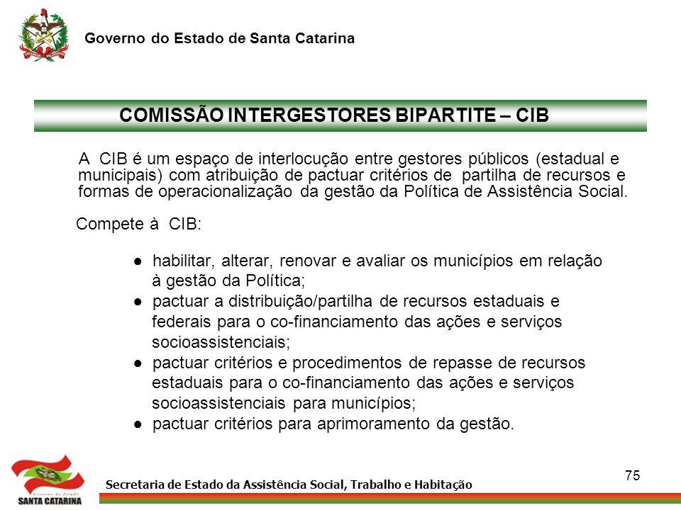 Secretaria de Estado da Assistência Social, Trabalho e Habitação Governo do Estado de Santa Catarina 75 COMISSÃO INTERGESTORES BIPARTITE – CIB A CIB é