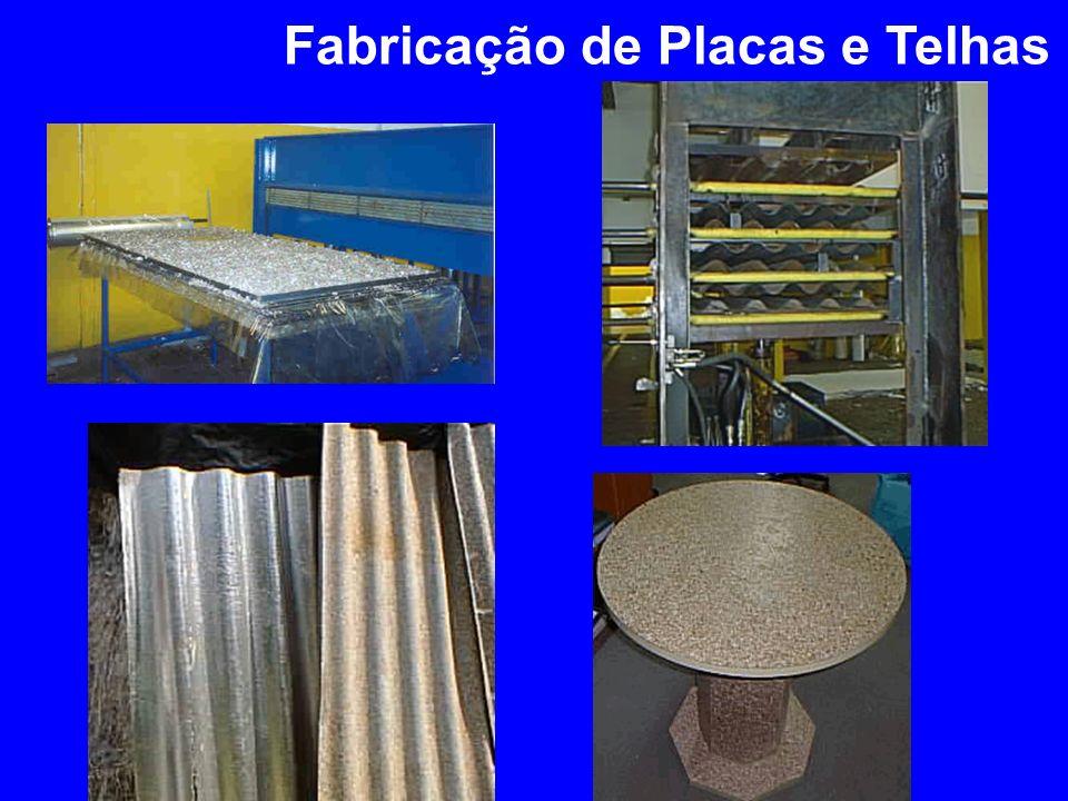Fabricação de Placas e Telhas