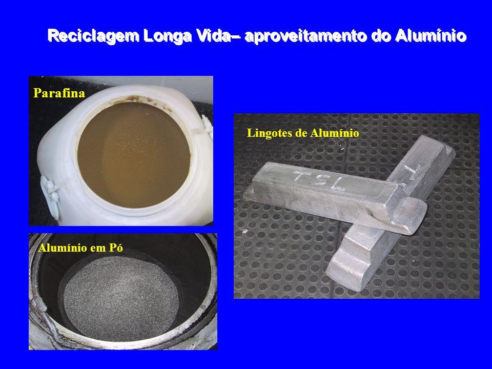 Parafina Alumínio em Pó Lingotes de Alumínio Reciclagem Longa Vida– aproveitamento do Alumínio