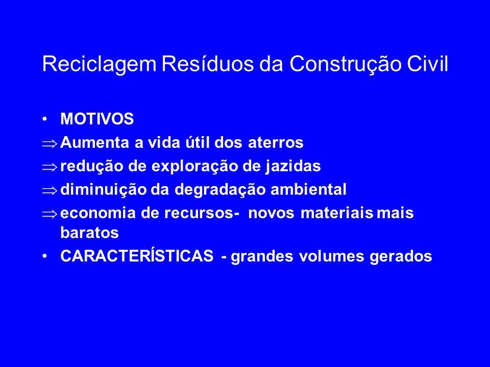 Reciclagem Resíduos da Construção Civil MOTIVOS Aumenta a vida útil dos aterros redução de exploração de jazidas diminuição da degradação ambiental ec