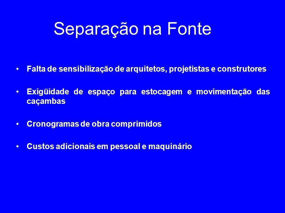 Separação na Fonte Falta de sensibilização de arquitetos, projetistas e construtores Exigüidade de espaço para estocagem e movimentação das caçambas C