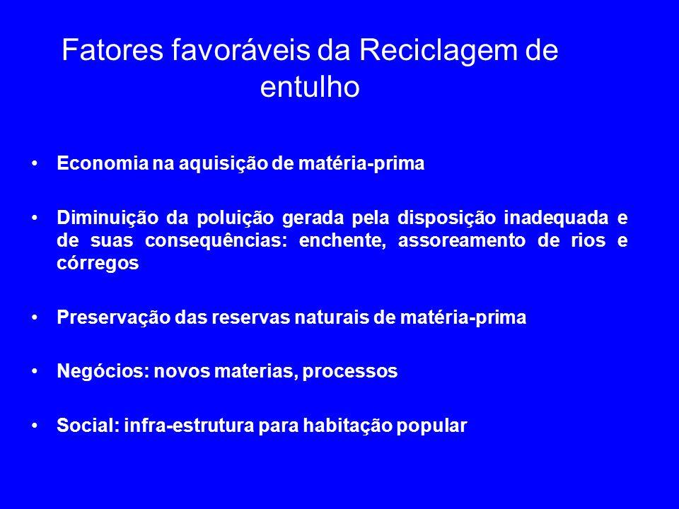 Fatores favoráveis da Reciclagem de entulho Economia na aquisição de matéria-prima Diminuição da poluição gerada pela disposição inadequada e de suas