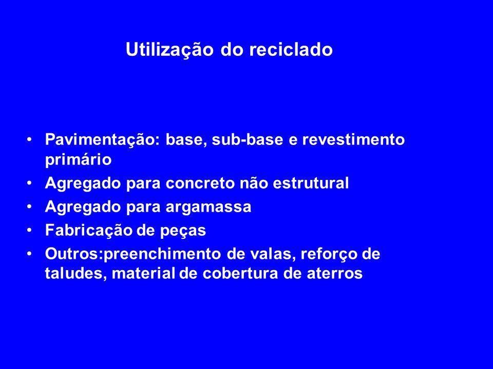 Utilização do reciclado Pavimentação: base, sub-base e revestimento primário Agregado para concreto não estrutural Agregado para argamassa Fabricação