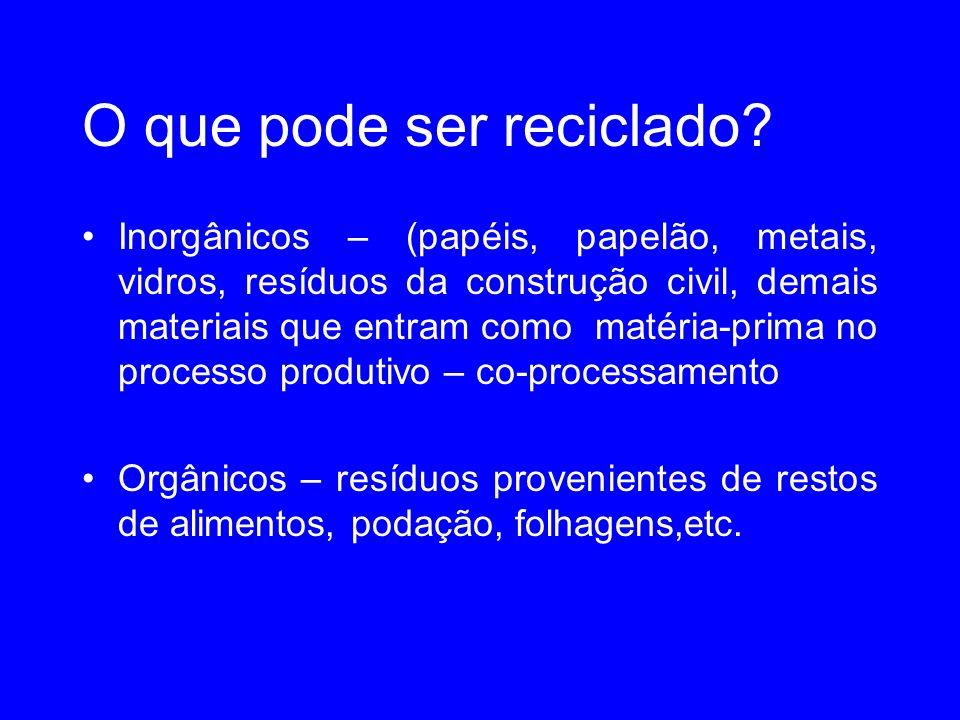 O que pode ser reciclado? Inorgânicos – (papéis, papelão, metais, vidros, resíduos da construção civil, demais materiais que entram como matéria-prima