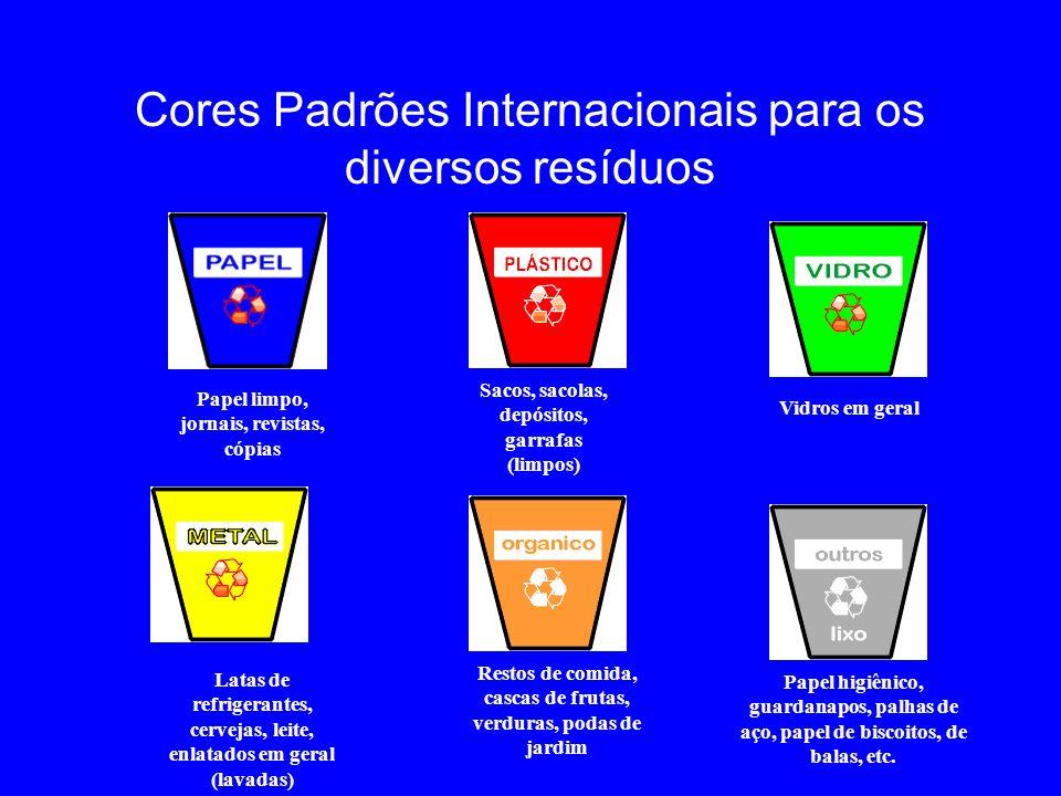 Cores Padrões Internacionais para os diversos resíduos Papel limpo, jornais, revistas, cópias Sacos, sacolas, depósitos, garrafas (limpos) Vidros em g