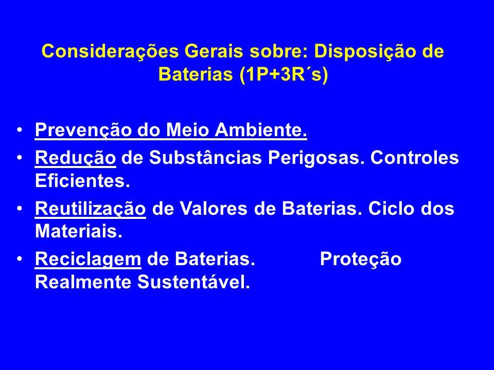 Considerações Gerais sobre: Disposição de Baterias (1P+3R´s) Prevenção do Meio Ambiente. Redução de Substâncias Perigosas. Controles Eficientes. Reuti