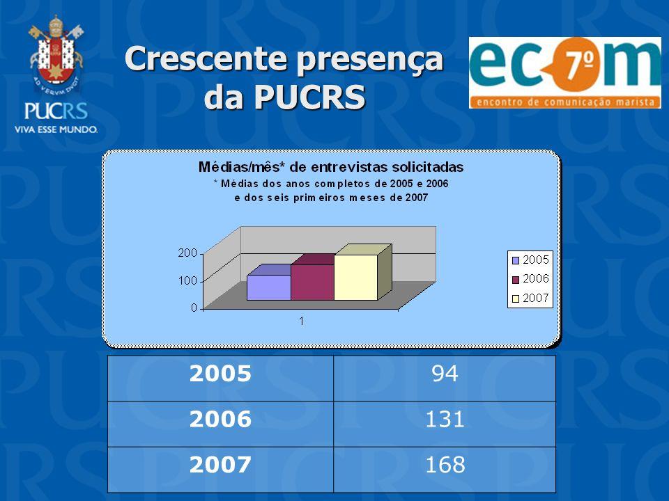 Núcleo de Assessoria de Imprensa Case: PUCRS alerta sobre radiação ultravioleta Case: PUCRS alerta sobre radiação ultravioleta –Recebemos a informação por meio de um e-mail enviado pela fonte, do Grupo de Física das Radiações (GFR).