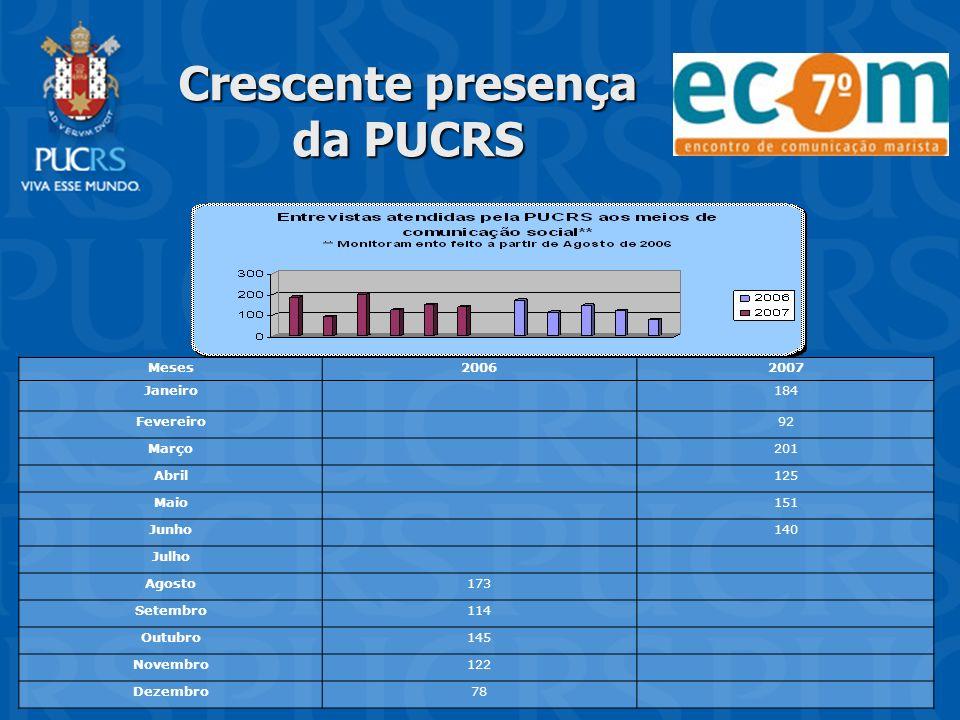 2006126 2007149 Crescente presença da PUCRS