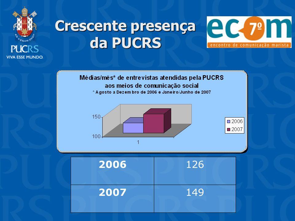 Núcleo de Assessoria de Imprensa Case: PUCRS alerta sobre radiação ultravioleta Case: PUCRS alerta sobre radiação ultravioleta Repercussão: Repercussão: