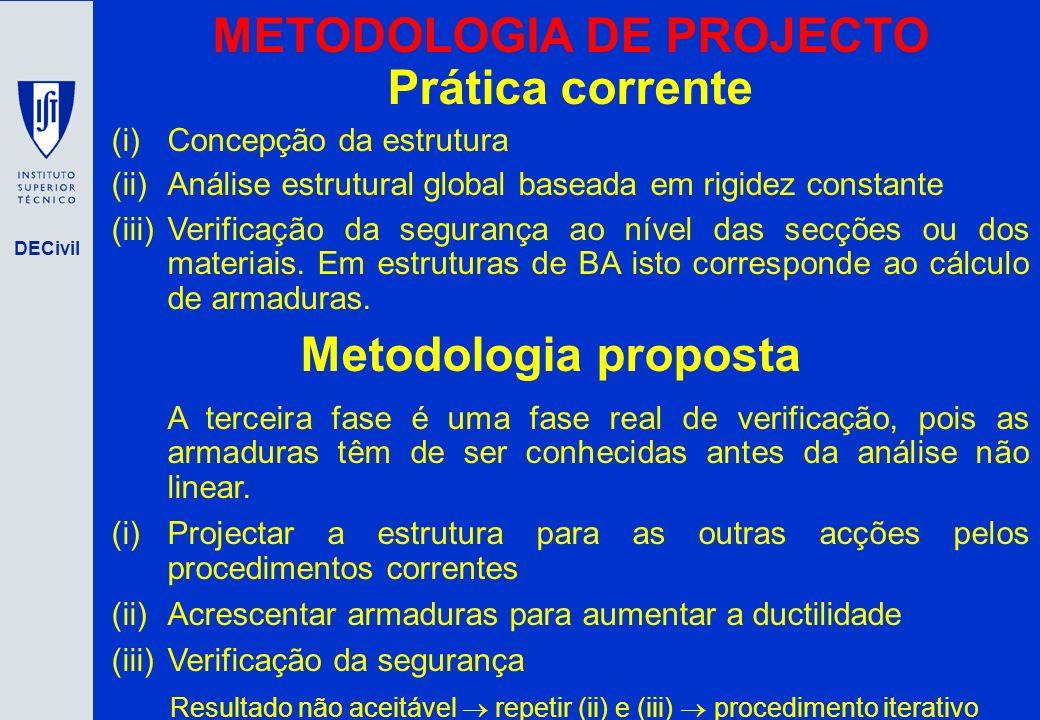DECivil METODOLOGIA DE PROJECTO Prática corrente (i)Concepção da estrutura (ii)Análise estrutural global baseada em rigidez constante (iii)Verificação