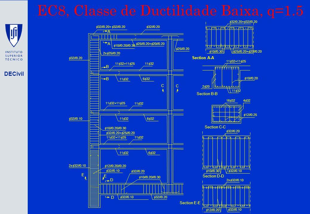 DECivil EC8, Classe de Ductilidade Baixa, q=1.5 25//0.20+ 20//0.20 32//0.20 32//0.20+ 32//0.20 11 32 11 32+11 25 2x 25//0.20 32//0.20 32//0.10 10//0.2