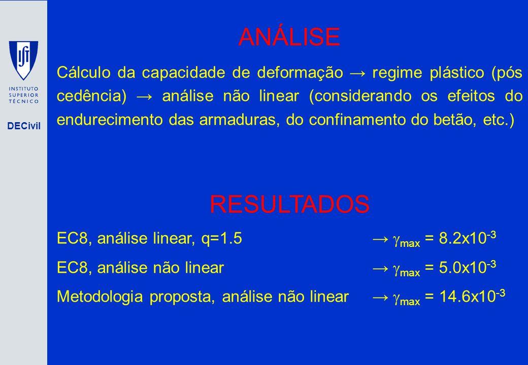 DECivil ANÁLISE Cálculo da capacidade de deformação regime plástico (pós cedência) análise não linear (considerando os efeitos do endurecimento das ar