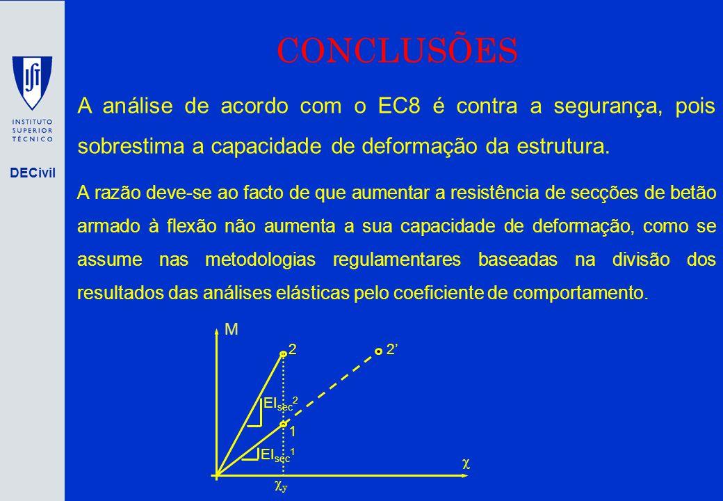 DECivil CONCLUSÕES A análise de acordo com o EC8 é contra a segurança, pois sobrestima a capacidade de deformação da estrutura. A razão deve-se ao fac