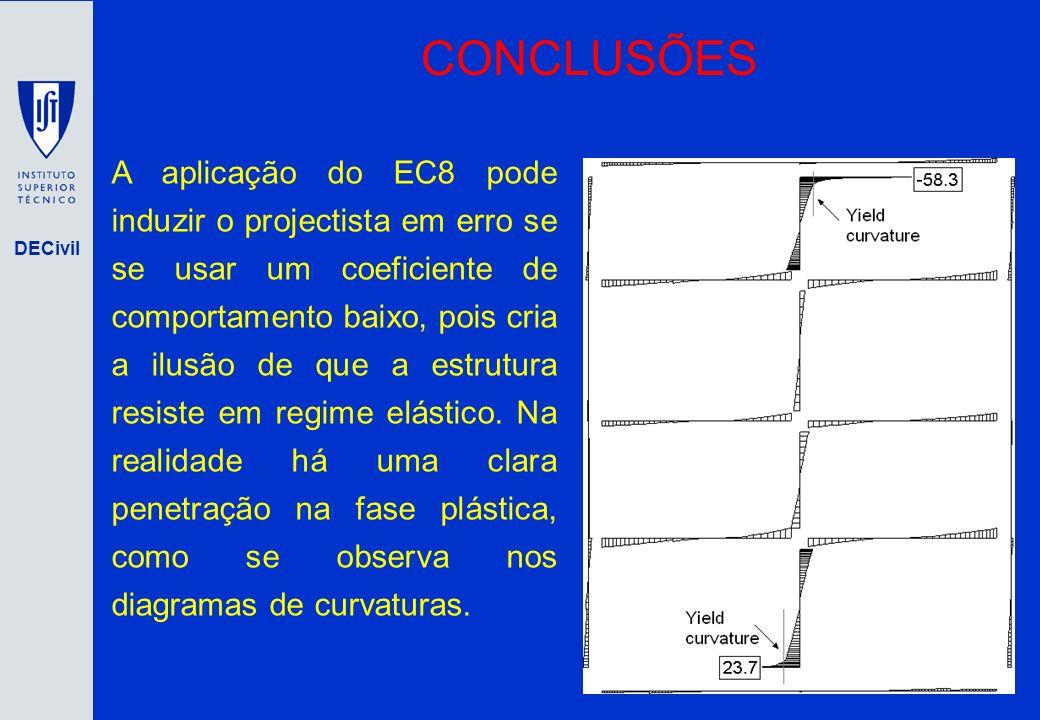 DECivil A aplicação do EC8 pode induzir o projectista em erro se se usar um coeficiente de comportamento baixo, pois cria a ilusão de que a estrutura