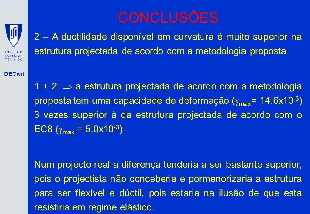 DECivil CONCLUSÕES 2 – A ductilidade disponível em curvatura é muito superior na estrutura projectada de acordo com a metodologia proposta 1 + 2 a est